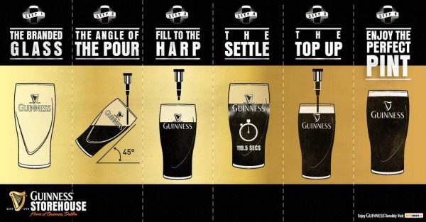 guiness-perfect-pint