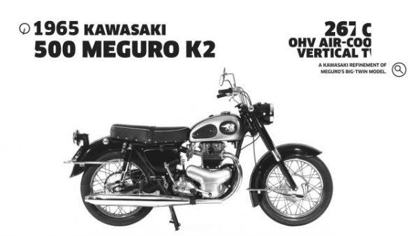 Meguro K